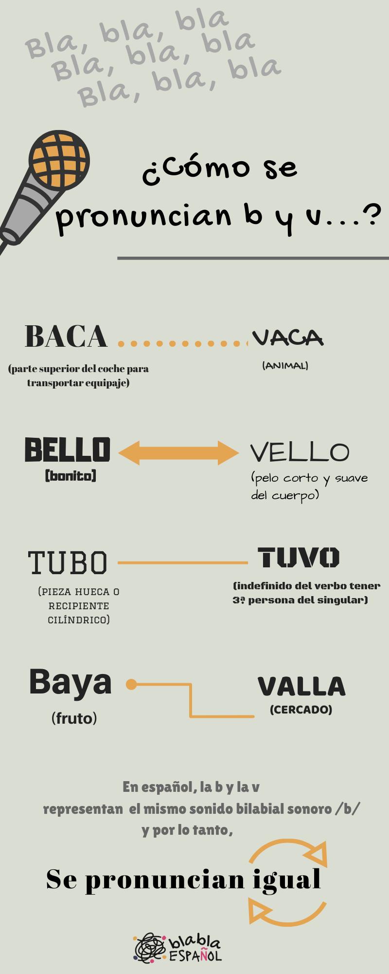 Infografía cómo se pronuncian b y v