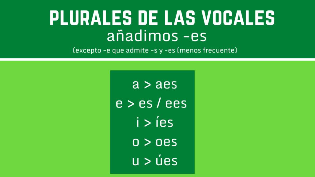 Formación de los plurales de las vocales