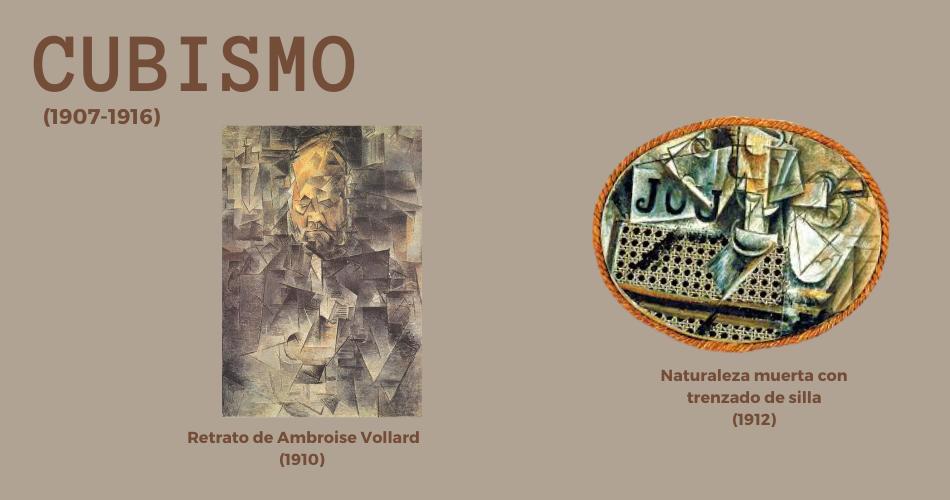 Cubismo Aprende español con Picasso