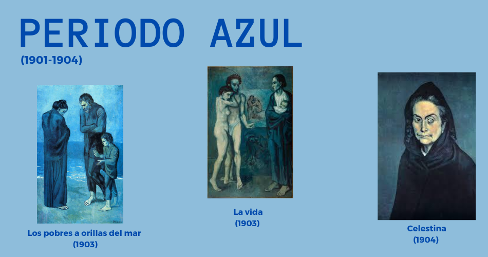 Aprende español con Picasso su periodo Azul