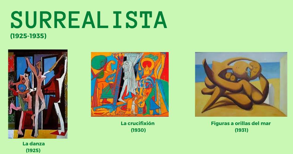 Surrealista Aprende español con Picasso
