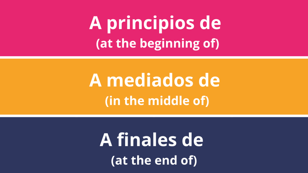 Fechas inespecíficas en español e inglés