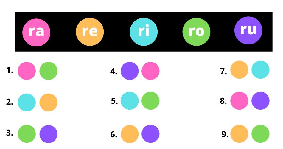 Pronunciación letra erre en combinaciones silábicas fonema múltiple