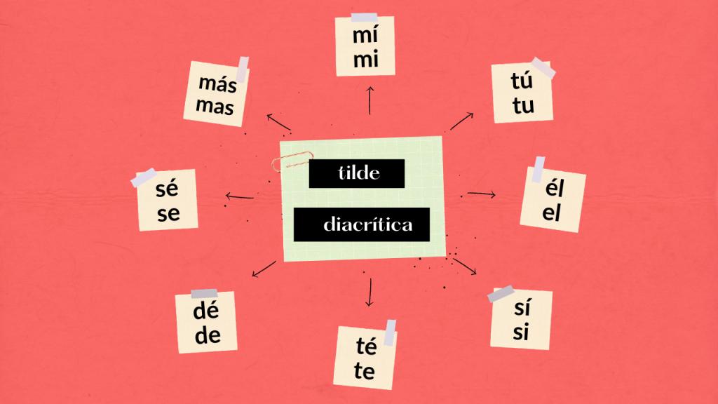 tilde diacrítica en monosílabos