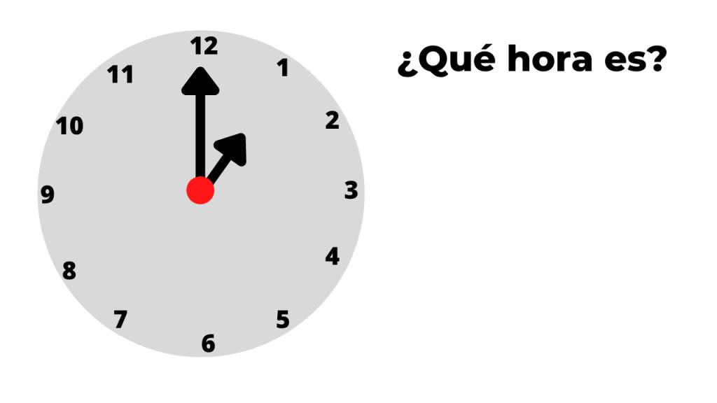 ¿qué hora es? ejemplo 1
